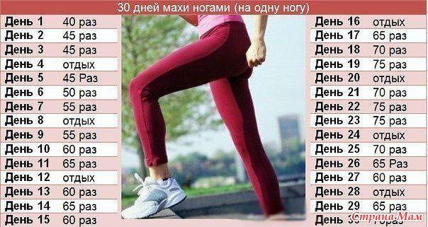 План тренировок для похудения дома для девушек на месяц