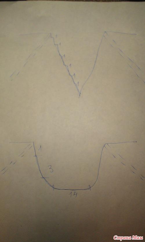 Вывязывание горловины в изделиях реглан сверху. Видео-МК