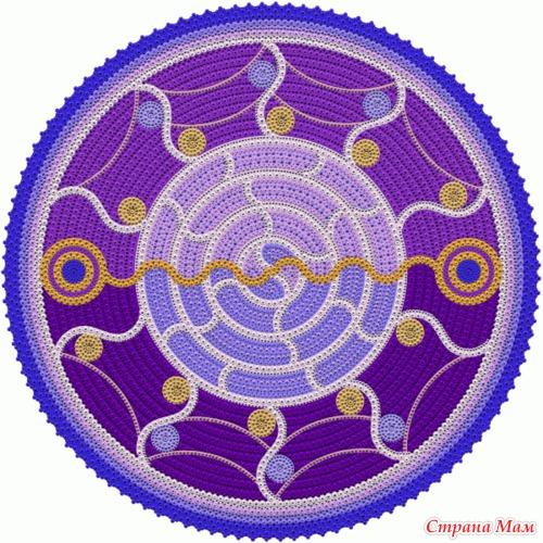 Мандалы для каждого знака зодиака