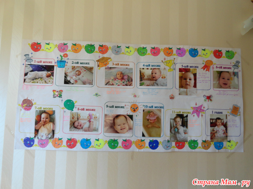 Идеи празднования 1 года ребенку фото