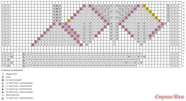 Шаль бегониевый вихрь схема описание фото 194