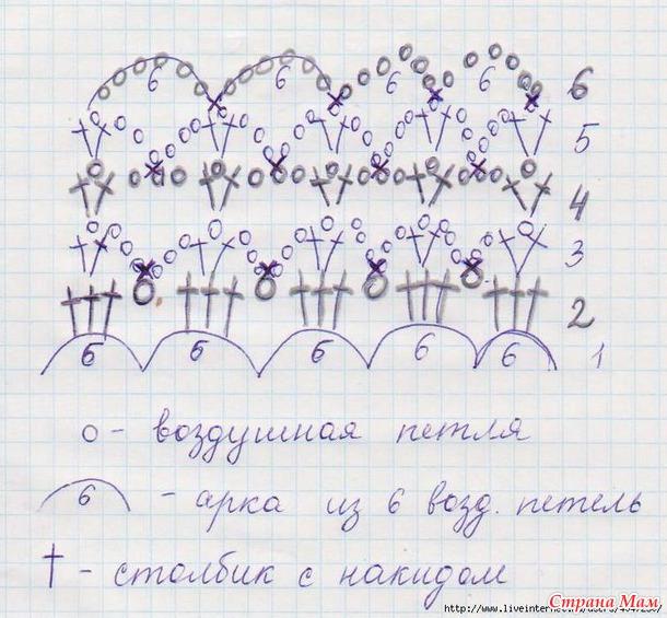 """Кофточка """"цветочная поляна"""". Стартуем!!!"""