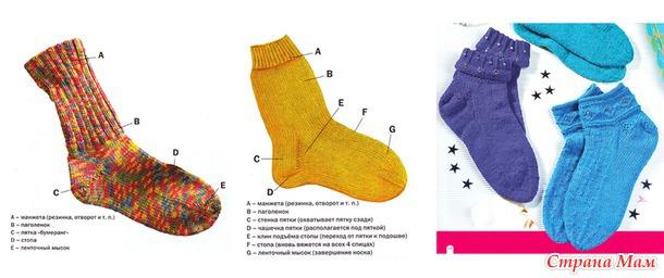 Носки крючком (онлайн)