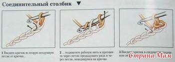 Поперечные резинки крючком. Сравнение