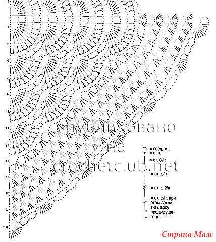 Схема шали из кауни 851