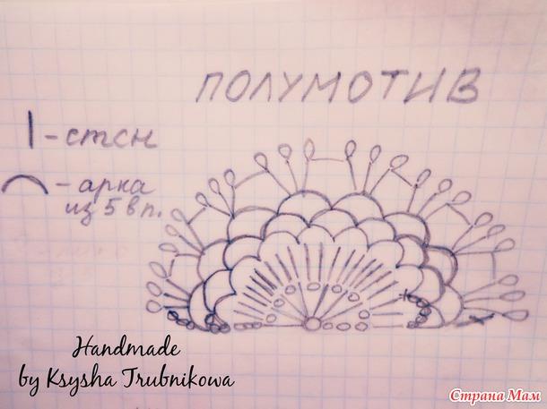 *Топ по мотивам Eternal Sunshine Creations (фото+добавленные схемы полумотивов)