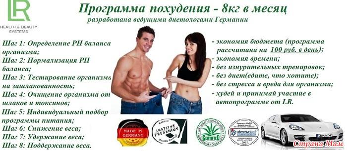 Программа По Похудею За Месяц. Пошаговая программа похудения на месяц в домашних условиях