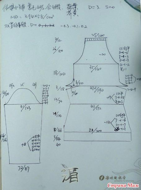 Жаккардовые модели (часть3)