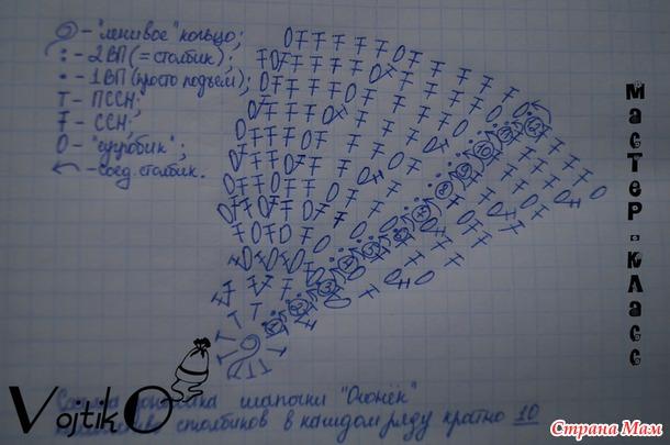 ". Зимняя шапочка ""Огонёк"" - он-лайн"