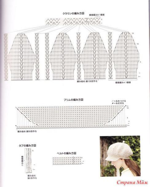 Моя подборка шапочек со схемами