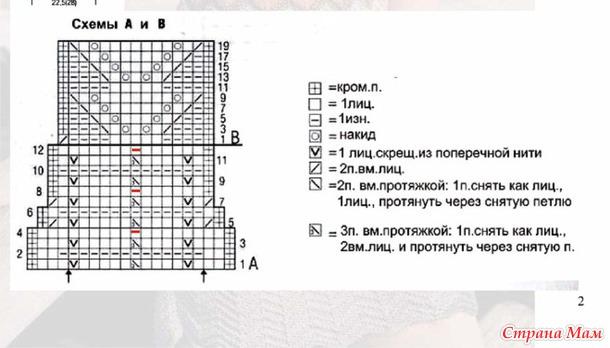 """Платье спицами """"Лето 2015"""""""