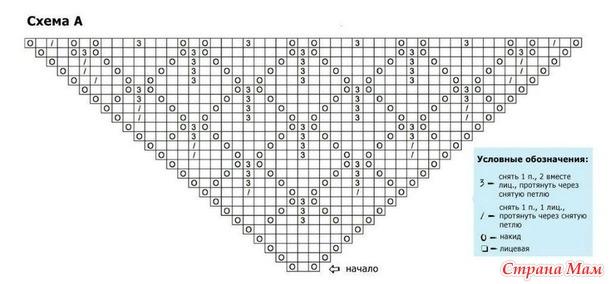 Диагональный топ спицами без швов + МК. Авторская работа с описанием.