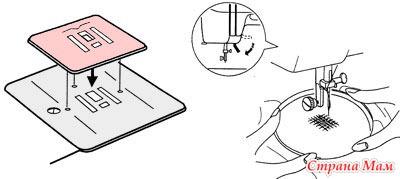 Крышка транспортера ткани штопальная пластина система охлаждения фольксваген транспортер т4 схема