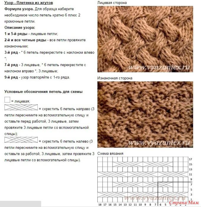 Поиск на Постиле: узор плетенка спицами схема 37