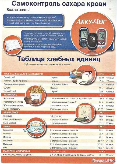 таблицы хлебных единиц в картинках длина