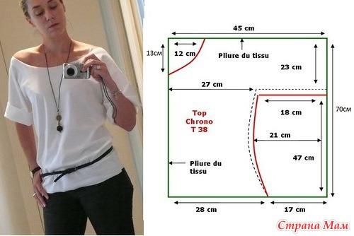 ebb75b61ce7 Простые выкройки одежды - Быстрое шитье и шитье для неидеальных ...