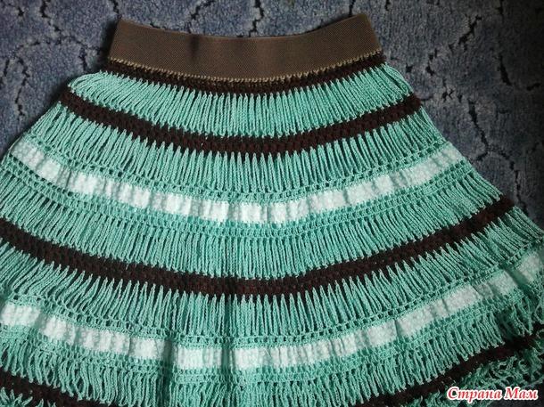. Юбка для дочери по мотивам платья Мануэла от Alzira Vieira, комбинированная тесьмой