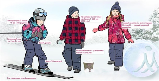 Закрыта. СП - 2. РАСПРОДАЖА ЗИМНЕЙ КОЛЛЕКЦИИ.Premont. Канадские комбинезоны/костюмы из мембраны для детей 6мес-14 лет.***Россия, Казахстан***