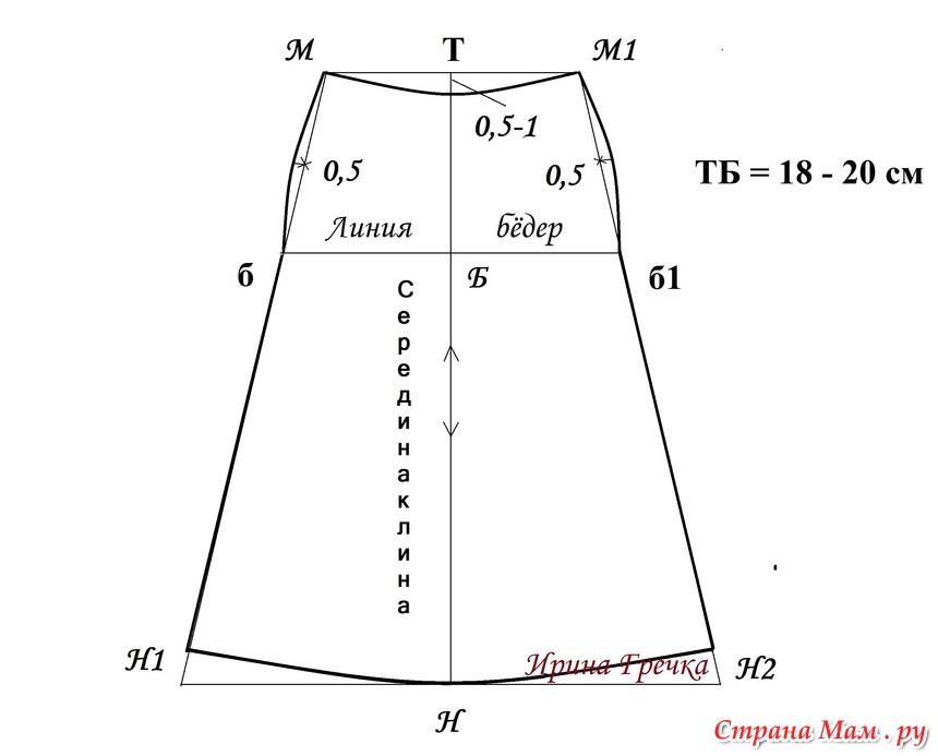 Выкройка юбки шестиклинки от Анастасии Корфиати 9