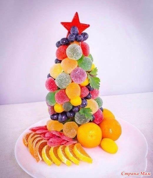 Сладкая елочка для новогоднего стола
