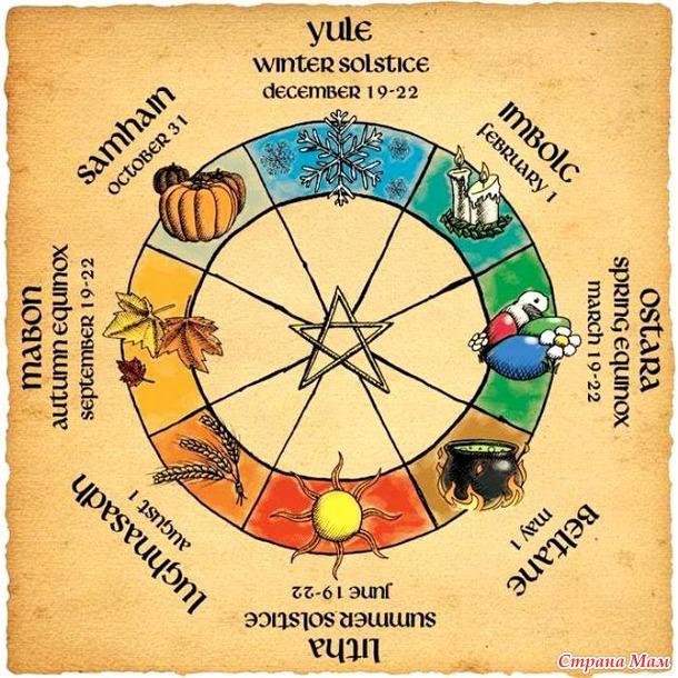 Календарь солнцестояний