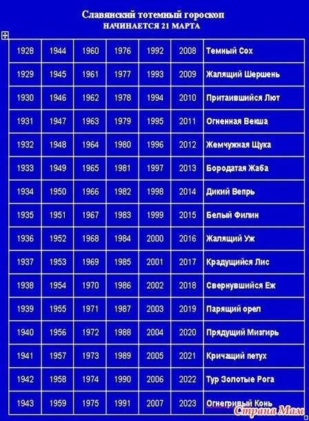 ФАЗЫ ЛУНЫ (пост обновлен) на 2021 год