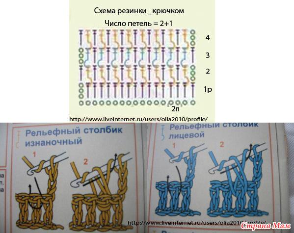 Дымогенератор схема сборки и фото