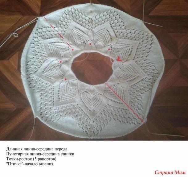 Вязаная история № 22. Ажурная кофточка по мотивам ажурной блузы от от Lene Holme Samsoe
