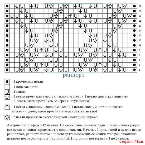 Вязание двойной двухсторонней шапочки по мотивам Madly in love with lace by Aksenik Lyudmila. ОН-ЛАЙН