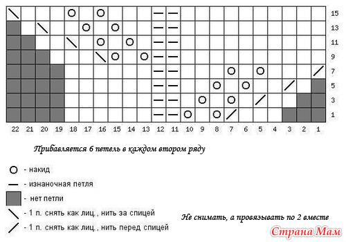 схема с прибавкой 6 петель на каждые 2 ряда