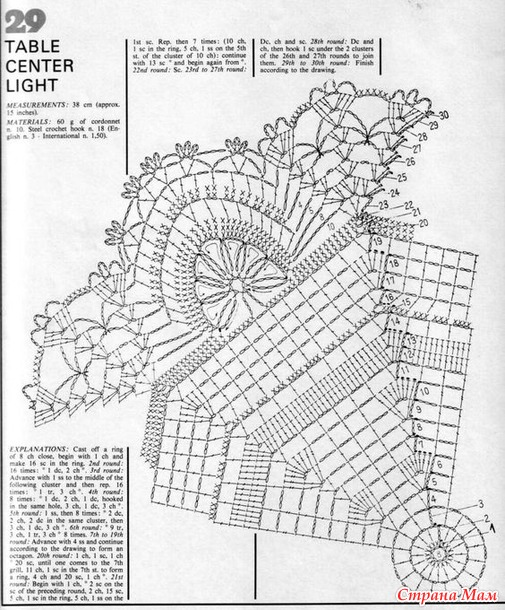 Винтажная салфеточка Cobble Stone по дизайну Elizabeth Hiddleson+схема