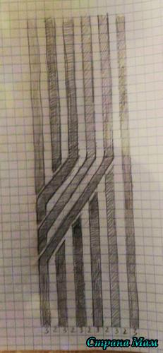 как перевести рисунок в схему для вязания страна мам