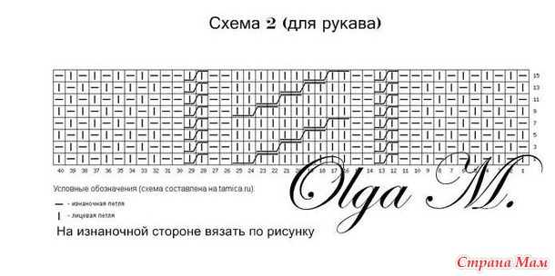 """Мужской свитер """"Гренаш"""". Спицы."""
