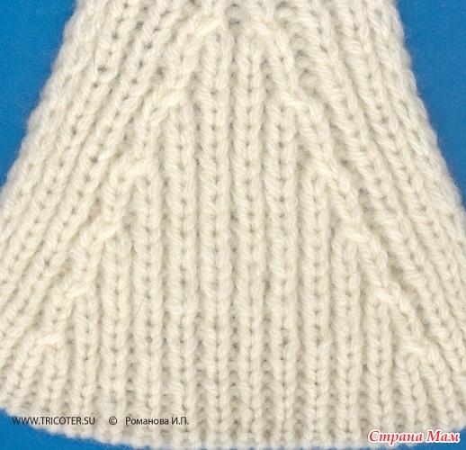 Пуловер с рукавами реглан спицами (английская резинка)