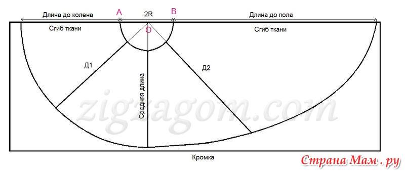 Все про группы ВКонтакте t