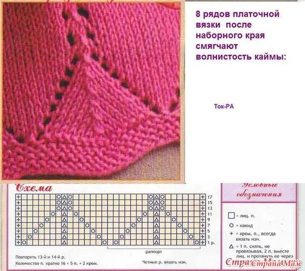 Начинаем он-лайн- Легкие кардиганы для девочек