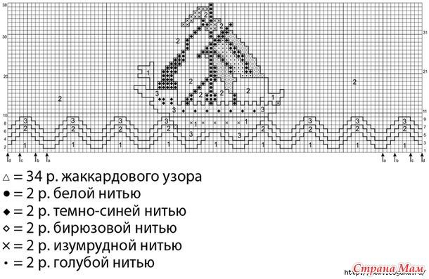 """Стильный детский джемпер """"Парусник"""""""