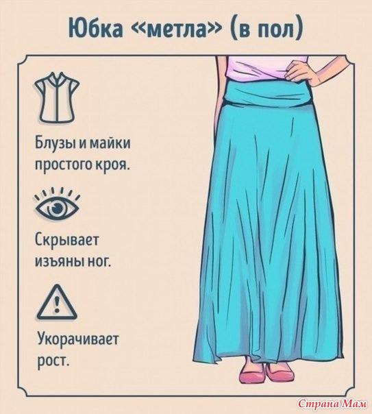 Как выбрать идеальную юбку.