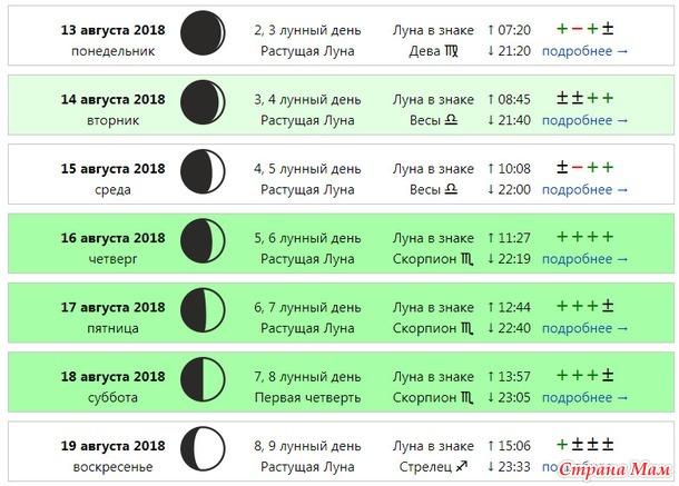 2020 31 растущая декабря луна когда