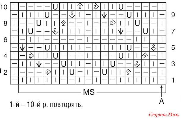 Ажурная КОФТА для ДЕВОЧКИ спицами