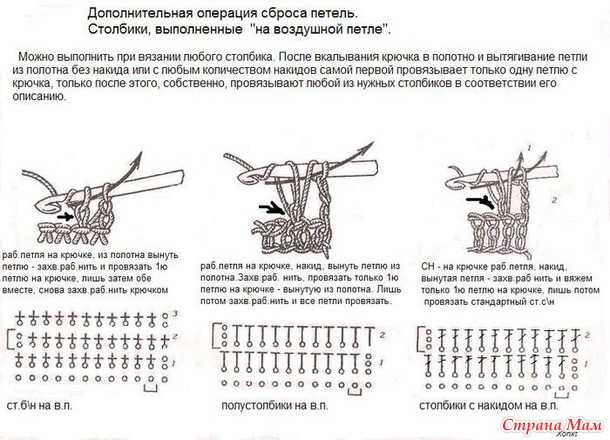 Школа вязания (крючок) Занятие 4. Филейное вязание.
