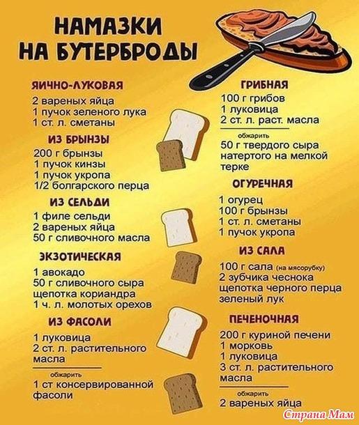 Намазки на бутерброды