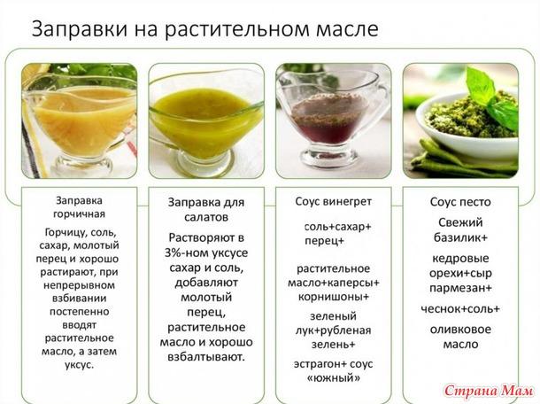 Как сделать интересные и полезные заправки для салатов