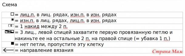"""Вязанная история № 46. Кардиган """"Замочки"""" Дополнила!!! 14.05"""