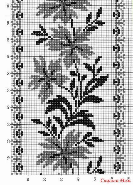 Кофточки филейным вязанием