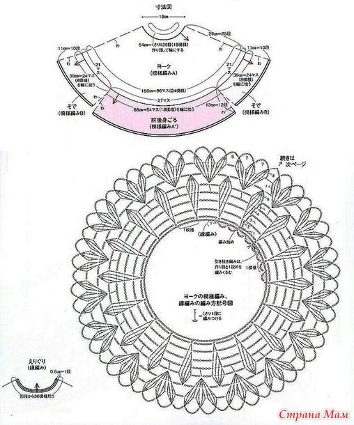 Ажурный джемпер распашонка в основе которого круг. Крючок.