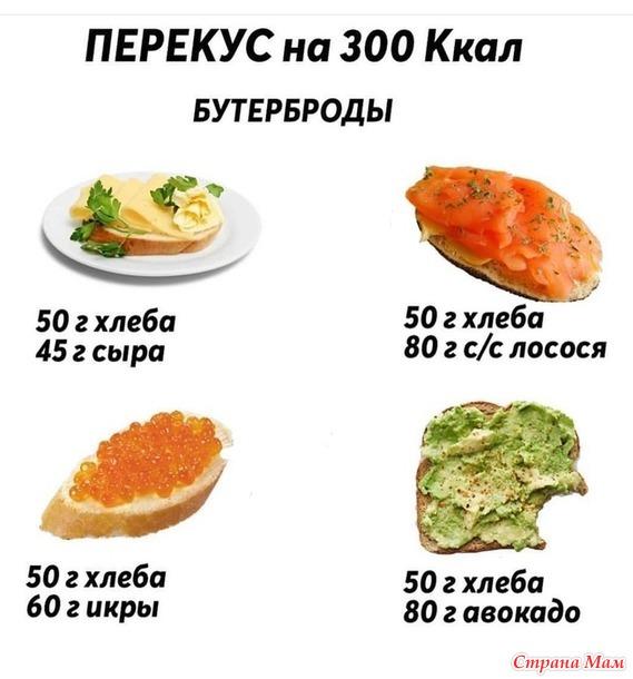 Перекус на 300/150 Ккал. Бутерброды.