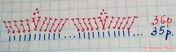 """Салфетка """" пассифлора"""" продолжение 20 - 37 ряды"""