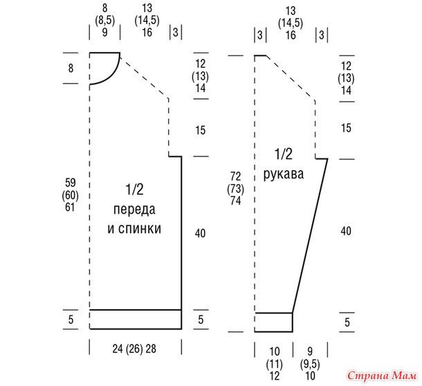 Платье - свитер с жаккардовыми узорами