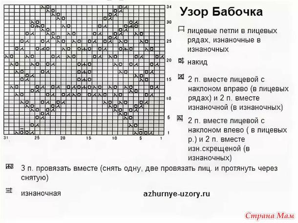 """Вяжем  детскую летнюю майку """"С бабочкой"""" спицами"""